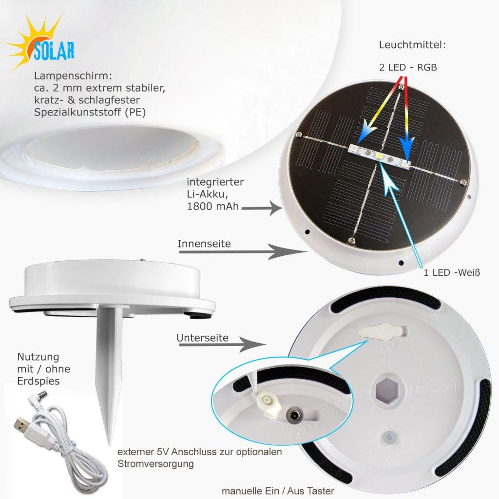 LED Solalampe, Solarkugelleuchte - Aufbau, innen